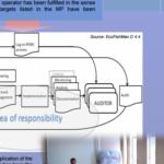 Poster Individual Transferable Effort Quota (ITE)